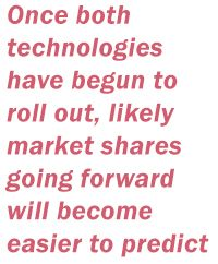 LPWA: a market in the making