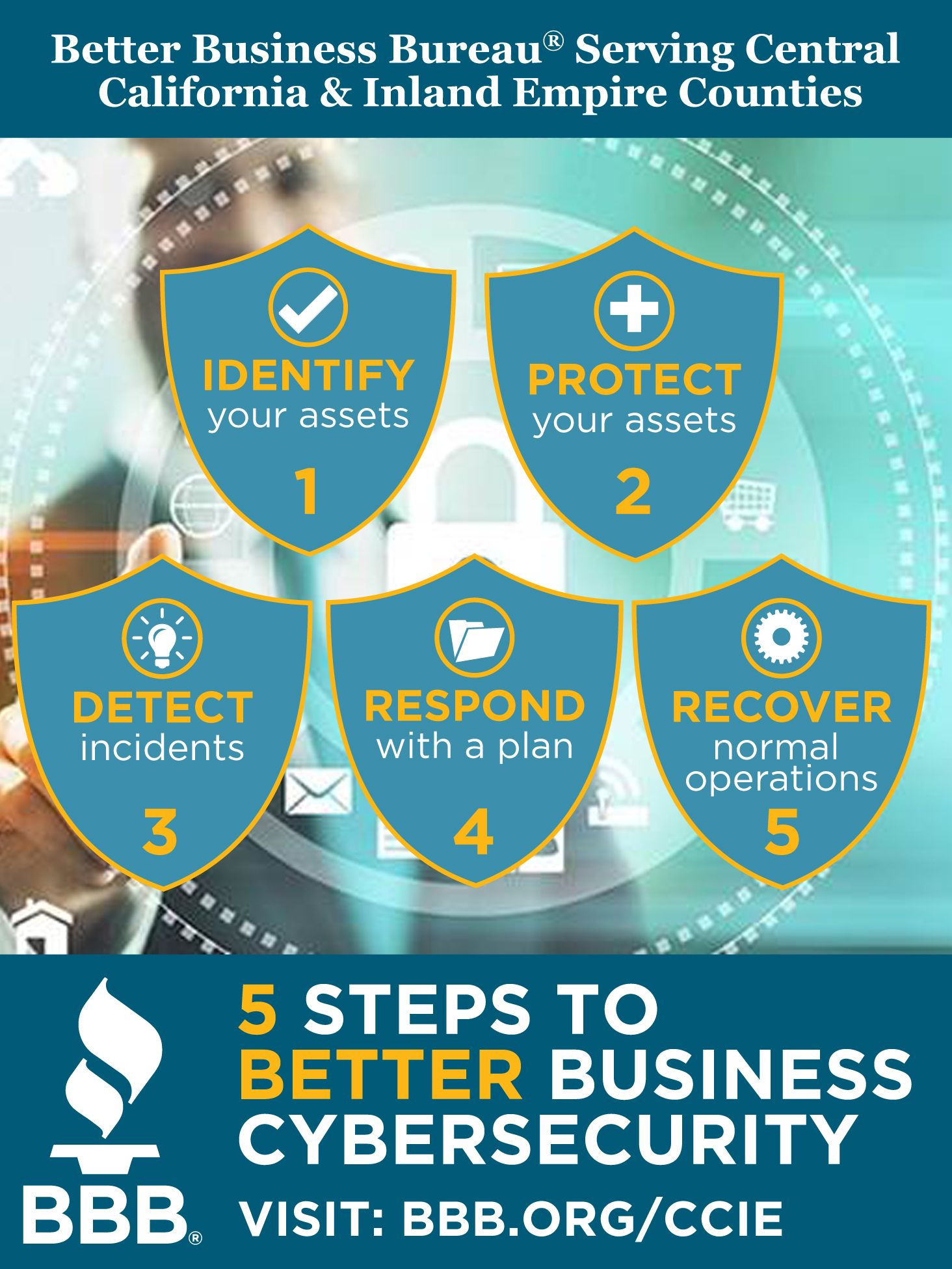 Our Shared Responsibility National Cyber Security Awareness Month