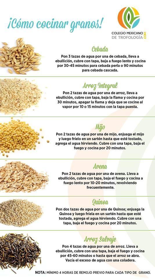 Account Suspended En 2020 Hierbas Aromaticas Para Cocinar Alimentos Saludables Comida Fitness Recetas