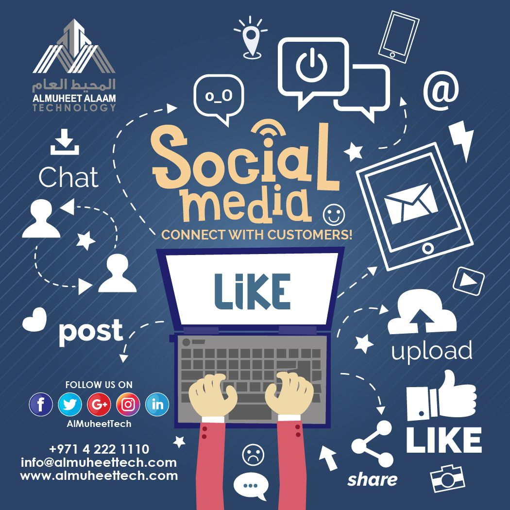 Social Media Facebook Marketing Dubai Uae Social Media Agency Social Media Optimization Marketing Strategy Social Media Digital Marketing Agency