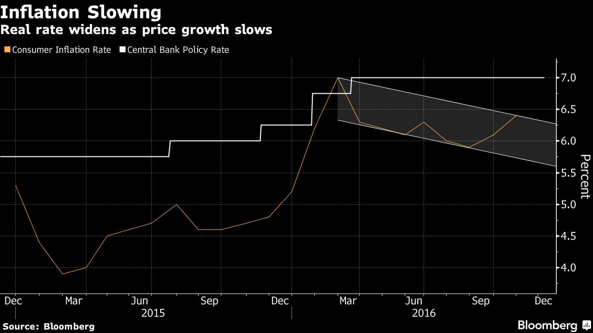 Deutsche Bank Defies Rand Bears as South Africa Turns