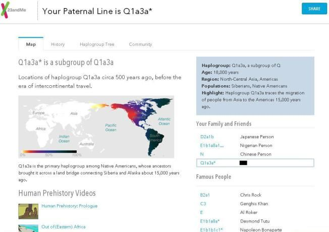 Information about my Great Grandfather's Y-DNA haplogroup