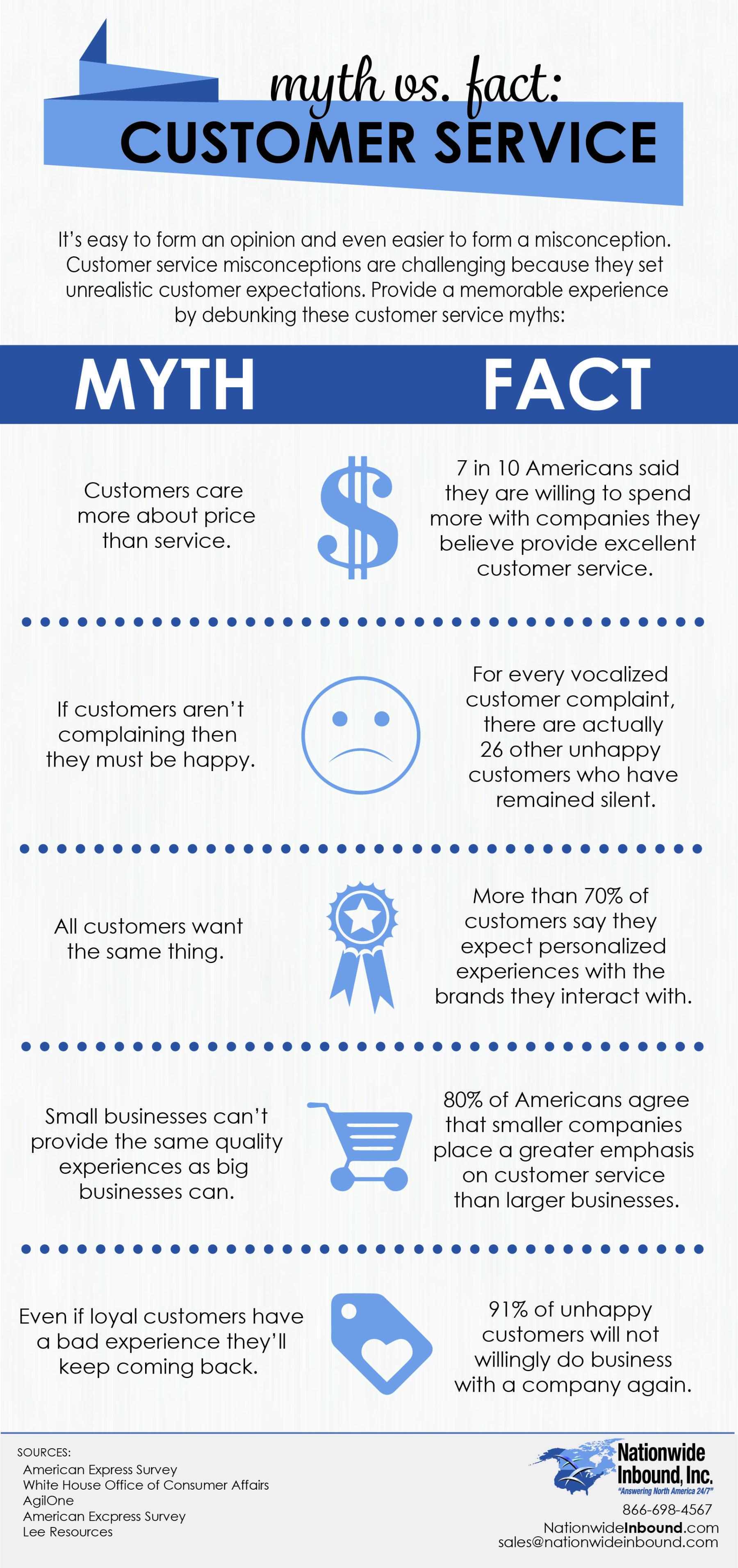 Myth Vs Fact Customer Service Infographic
