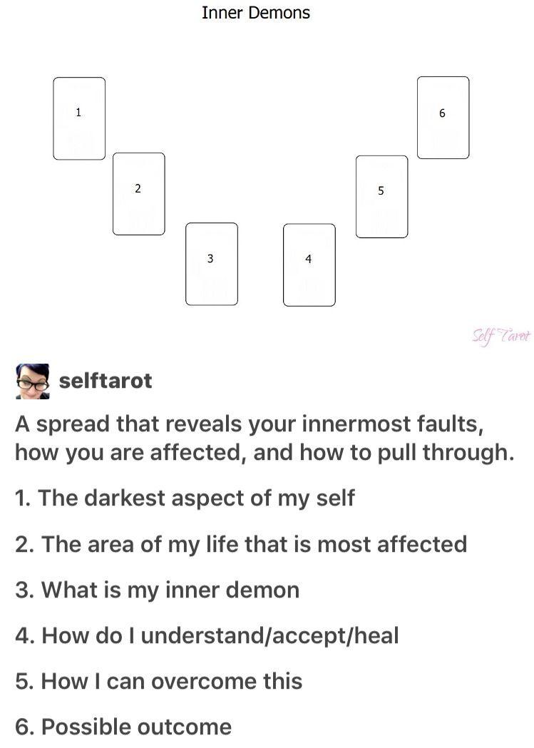 Shadow Self Tarot Card Spread | Inner Demons Oracle Cards