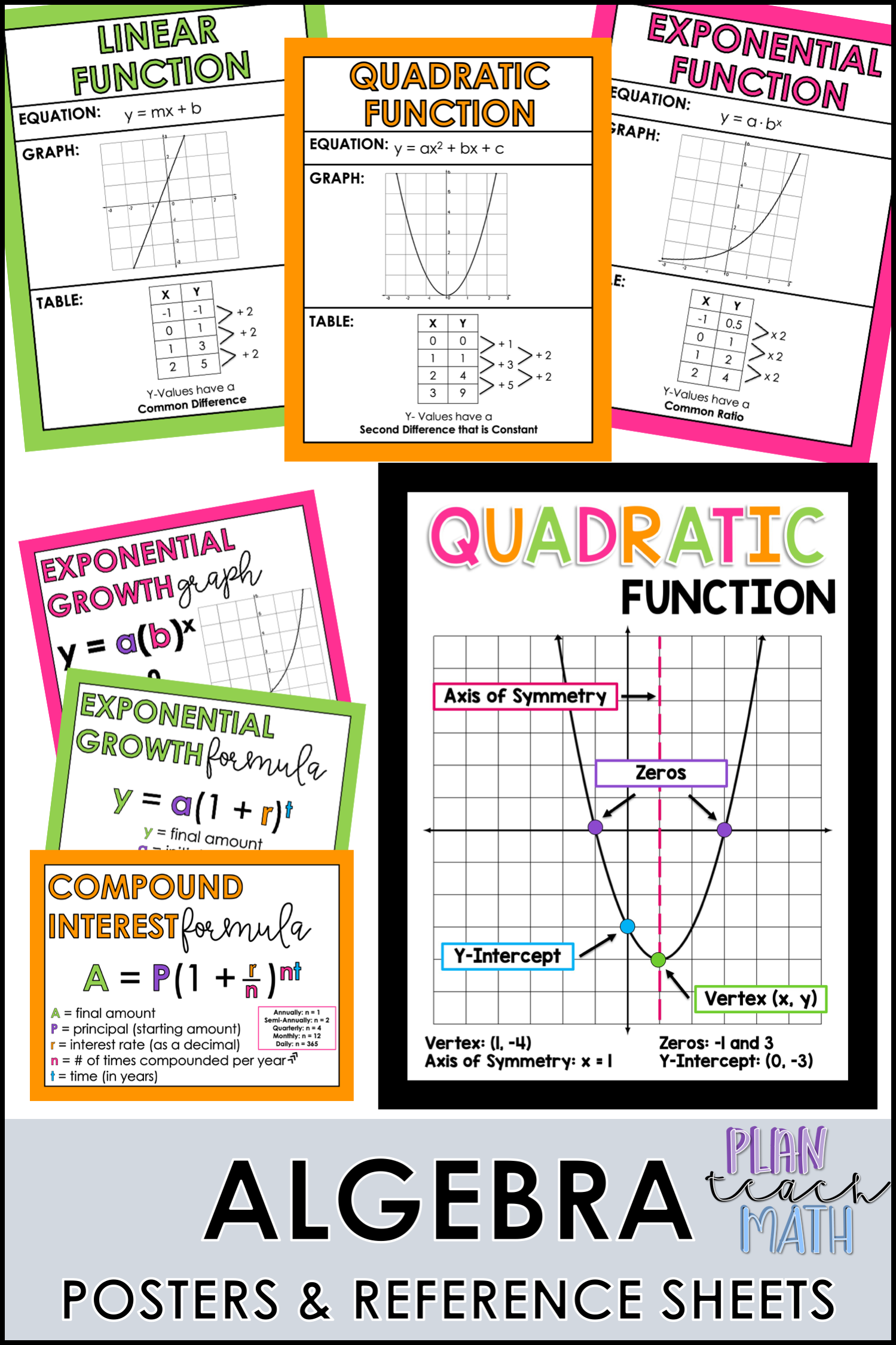 This Algebra Posters And Reference Sheet Bundle Includes