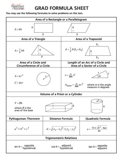 College Algebra Formula Chart - 0425