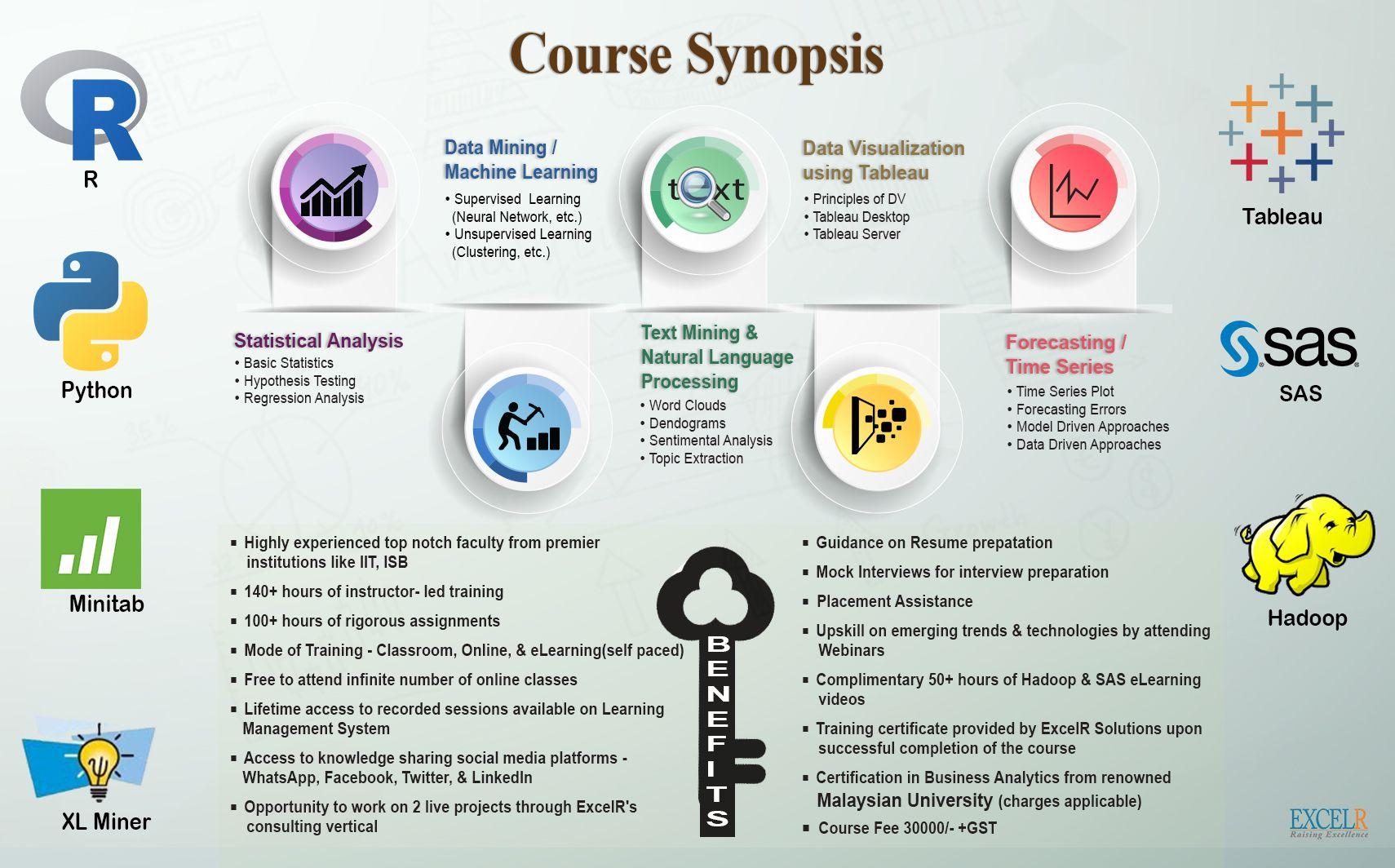 Best Free Online Data Analytics Courses - Carles Pen