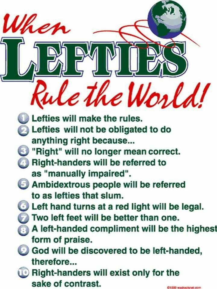 Left Handers Facts