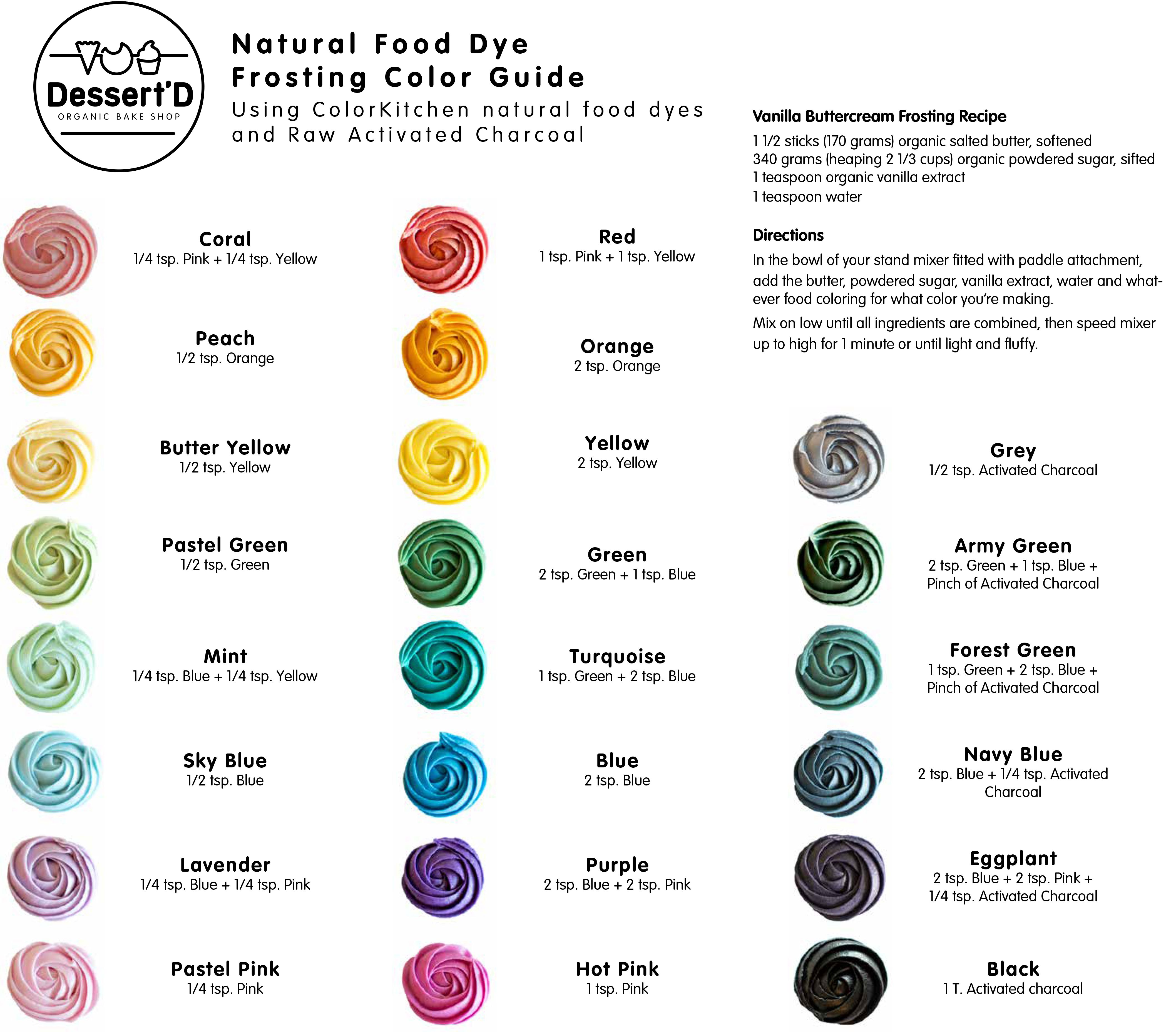 Natural Food Dye Frosting Color Guide in 2019 | hair | Frosting ...