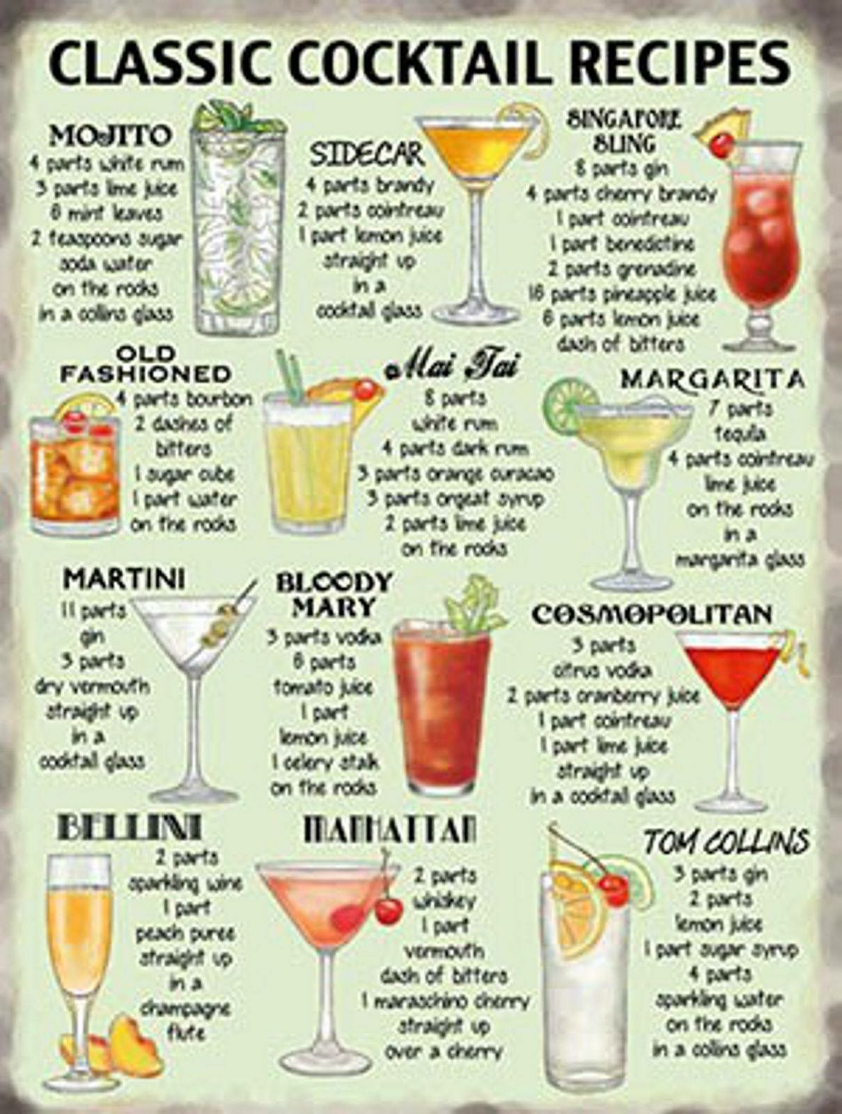 Classic Cocktail Recipes Alcohol Drink Recipes Alcohol Recipes Drinks Alcohol Recipes