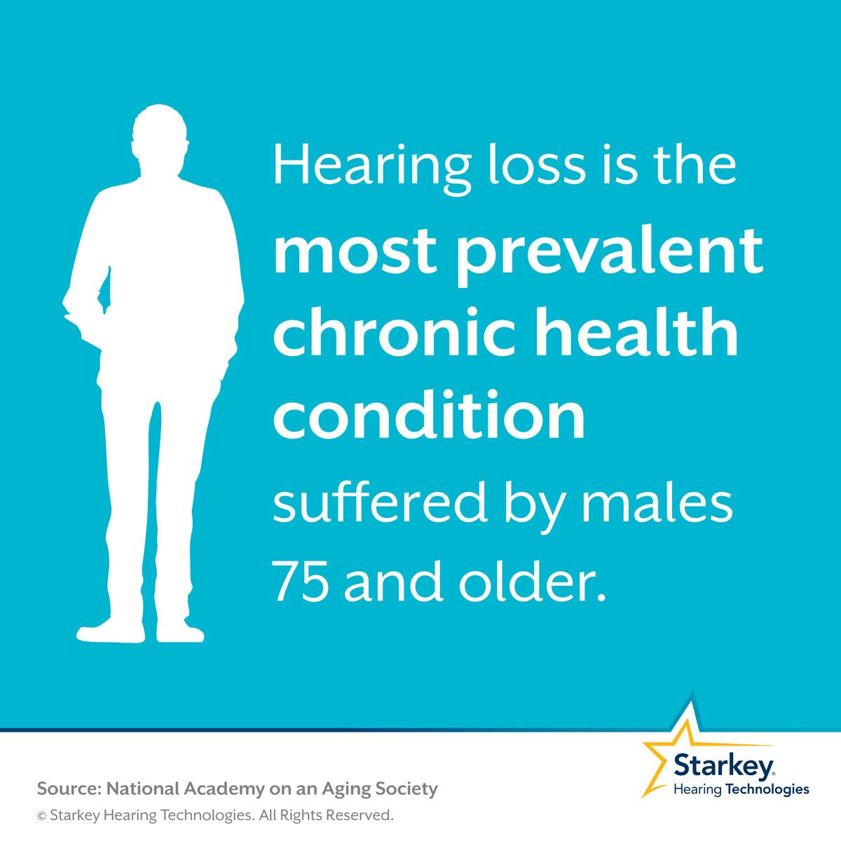 loss adults older hearing of in Cause