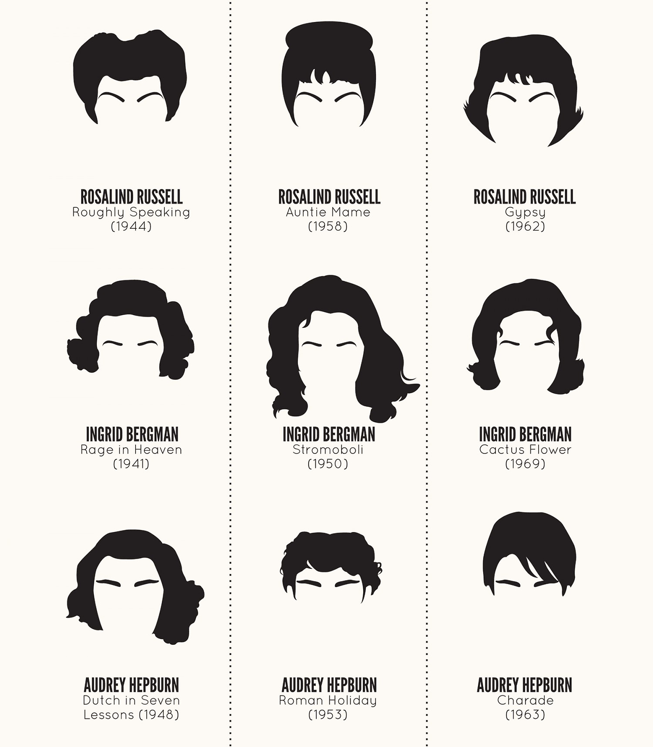 old hollywood hairstyles through the decades. | pizza shop