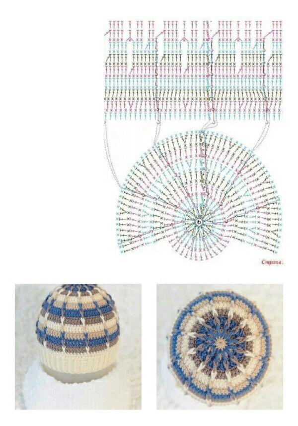 Gorro relieve y colores | hat chart crochet. | Pinterest