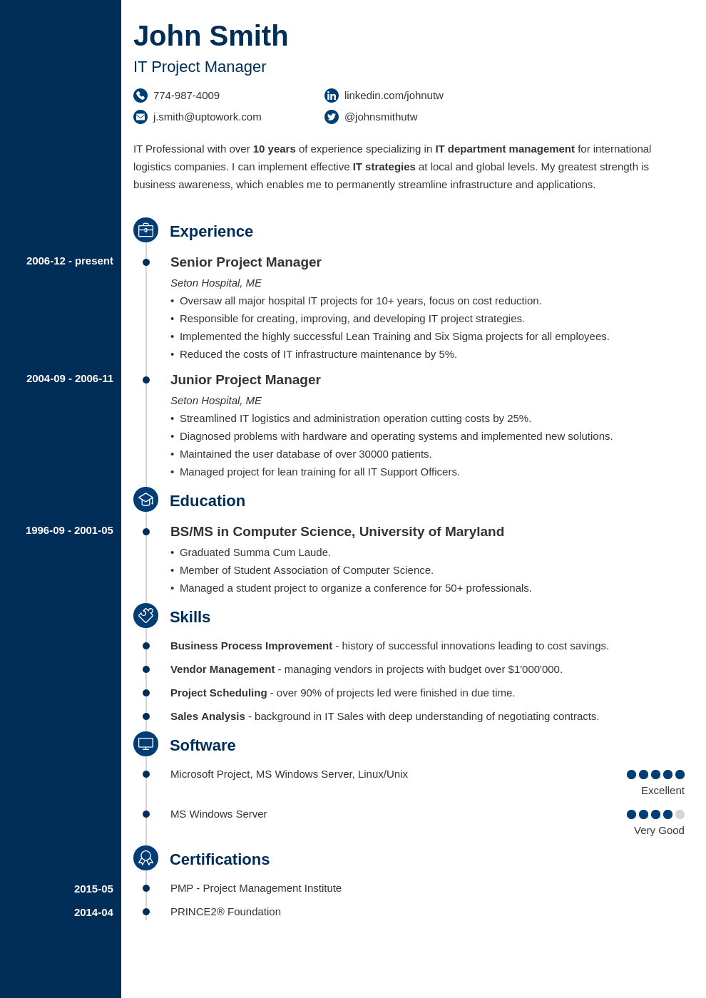Professional Resume Template Concept Resume Template Free Downloadable Resume Template Curriculum Vitae Template