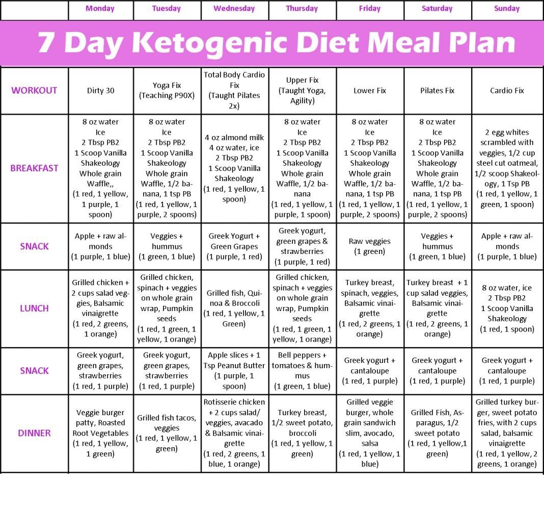 Meal Plan For 7 Day Keto Kickstart 21 Day Fix 21 Day Fix Meal Plan 21 Day Fix Meals