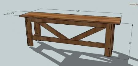 Bench Press | Diy wood bench, Rustic wood bench, Farmhouse table ...
