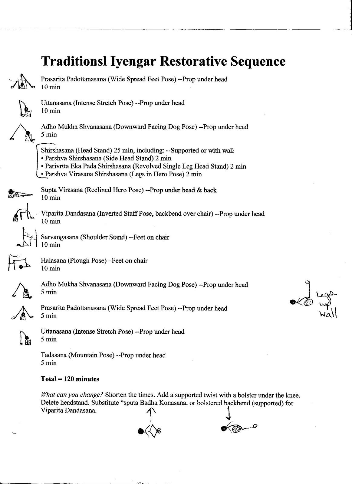 Iyengar Restorative Sequence