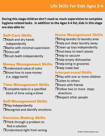 Life Skills Checklists For Kids And Teens Life skills, Parenting - skills list