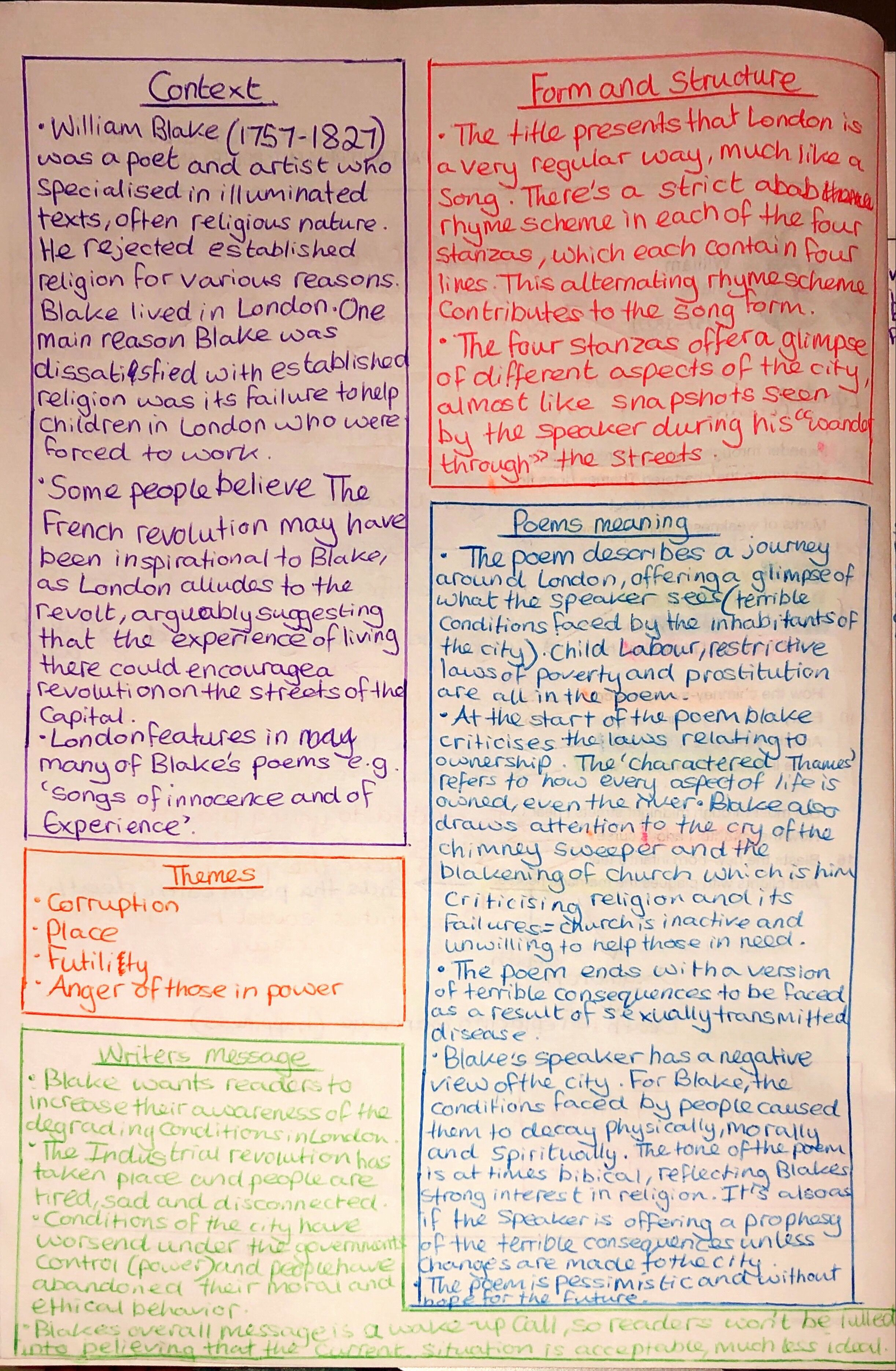 London Revision Page Context Theme Writer Message Form And Structure Poem Meaning Gcse English Literature Poems My Last Duches Line By Analysis