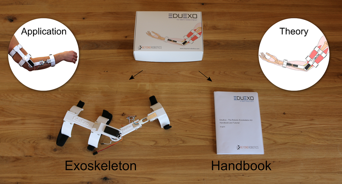 The EduExo Robotics Kit - EduExo
