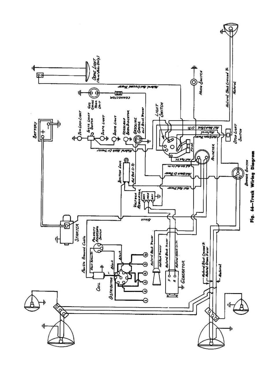 Pin on Truck Diagram