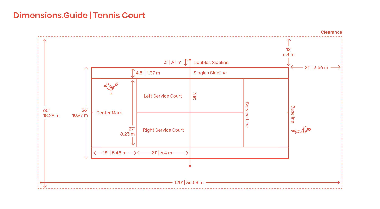 Tennis Court Tennis Court Tool Design Tennis