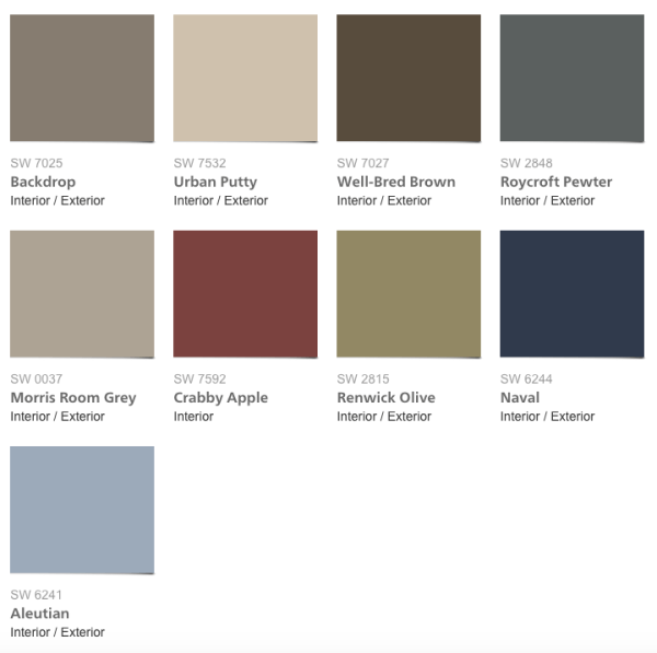 2016 Kitchen Color Trends: New 2016 Sherwin-Williams Color Forecast. Nouveau
