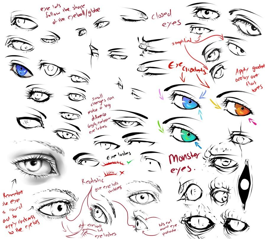 anime drawings of eyes: Realistic Anime Eyes Drawing Tutorial DeviantArt Moli158