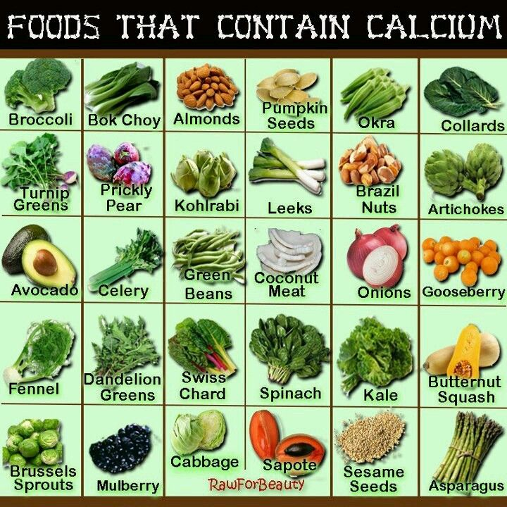 Vegetables Contain Calcium Absorbable calcium from green veggies processed foods bad well its fairly simple they eat lots of natural vegetables seeds and nuts that contain calcium the body needs calcium which i workwithnaturefo