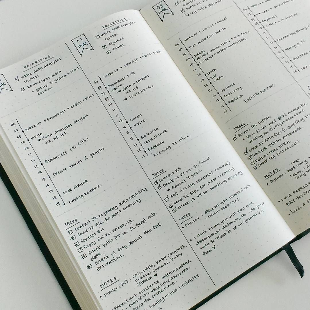 tages layout bullet journal bullet journal pinterest bullet journal and layouts. Black Bedroom Furniture Sets. Home Design Ideas