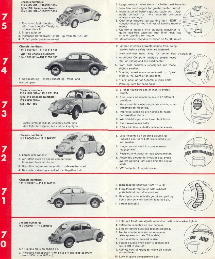 volkswagen beetle by the year - Google Search | VW, Kever, T1, T2