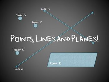 points lines planes ppt geometry lesson 1 school pinterest