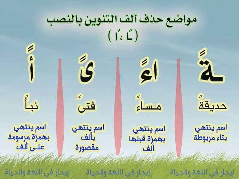 Pin By Manal Fattoum On Lesson Arabic Language Learn Arabic Language Learning Arabic