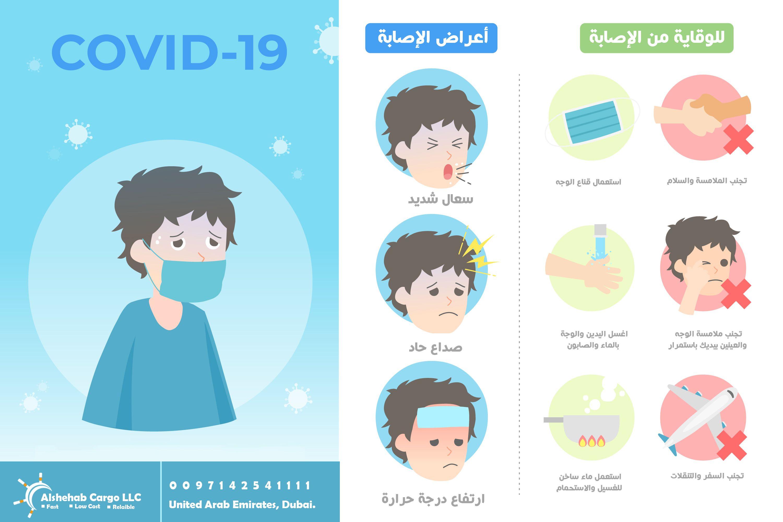كيفية الحماية من فيروس كرونا 2020 in 2020 Infographic