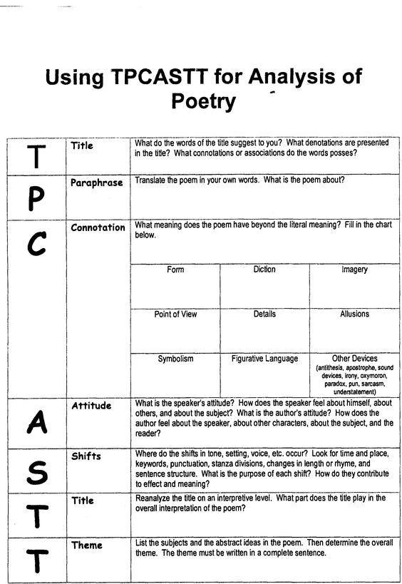 tpcastt form:   Reading, 'Riting, 'Rithmetic   Pinterest