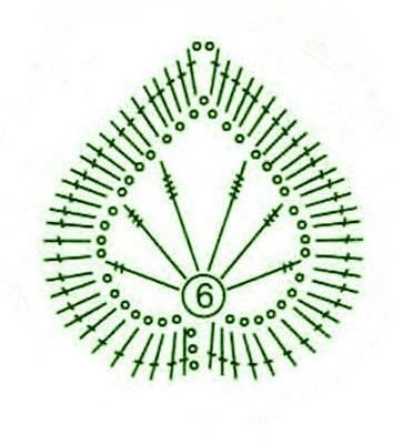 Crochet leaf chart hoja de ganchillo diagrama crochet diagram ccuart Image collections