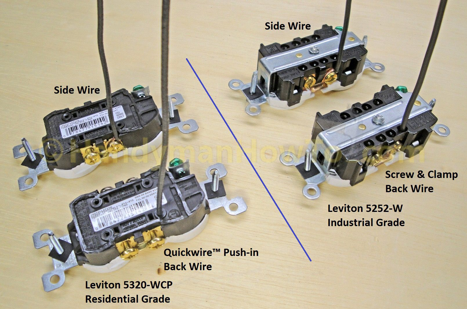 A comparison of the pros and cons between the side wire, back wire ...