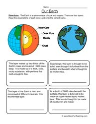 our earth worksheet 1 science science worksheets earth space science earth science. Black Bedroom Furniture Sets. Home Design Ideas
