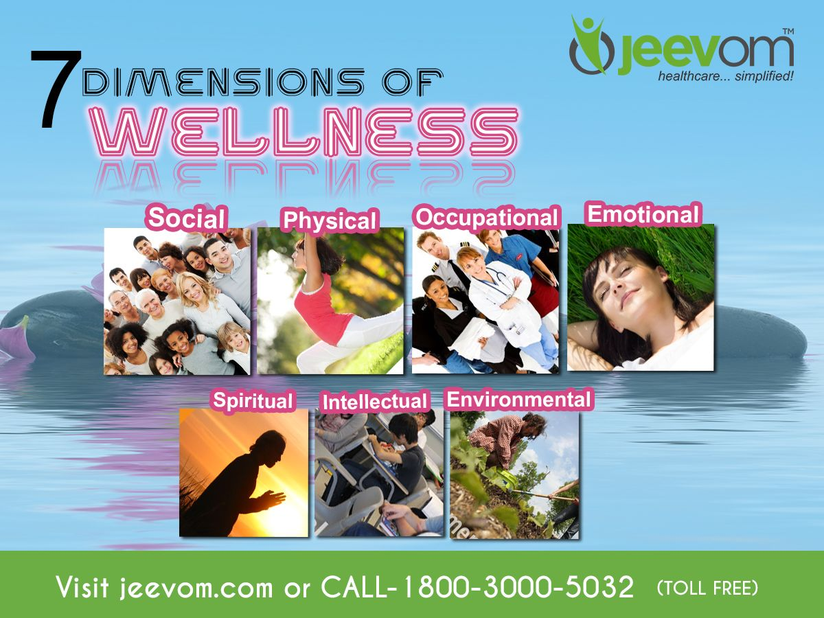 Wellness Is Much More Than Merely Physical Health