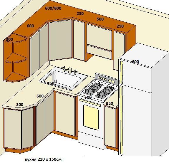 Варианты проектов кухонь 5-6 метров со стоимостью кухня pint.