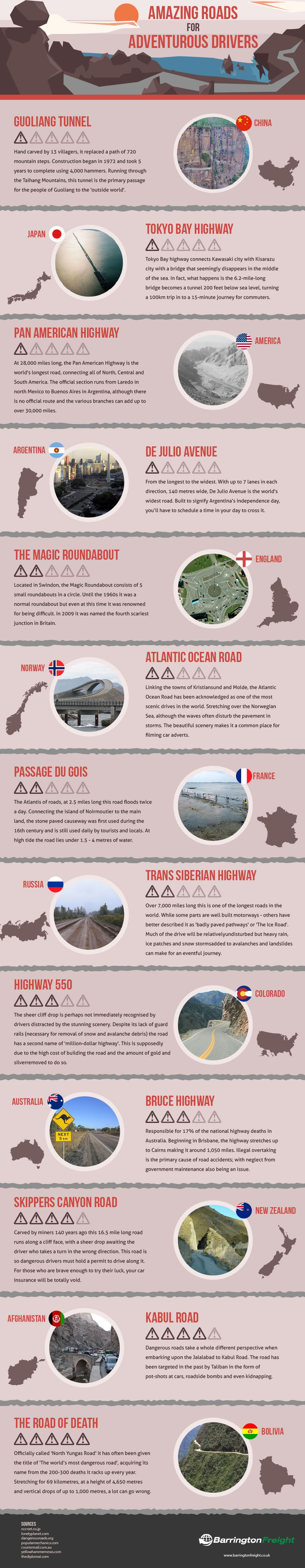 Amazing Roads For Adventurous Drivers #Infographic