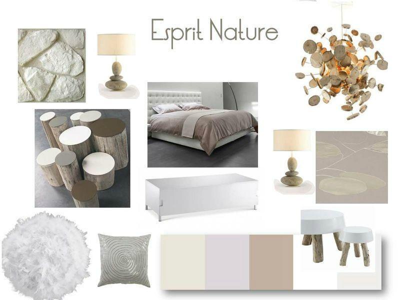 Planche d co chambre 2 shopping list pinterest - Deco nature chambre ...