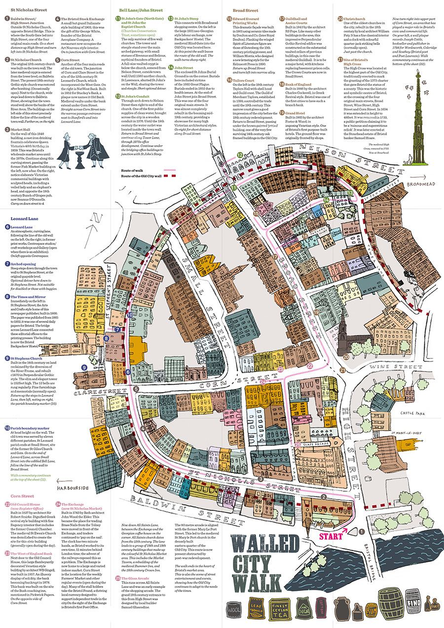Medieval Walled City Map
