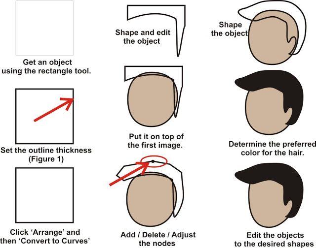 Creating The Hair Cartoon With Coreldraw Coreldraw Tutorials