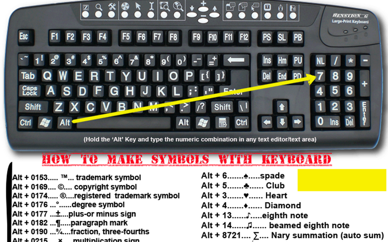 Keyboard Symbol Keystrokes To Make Your Copy Look More Professional