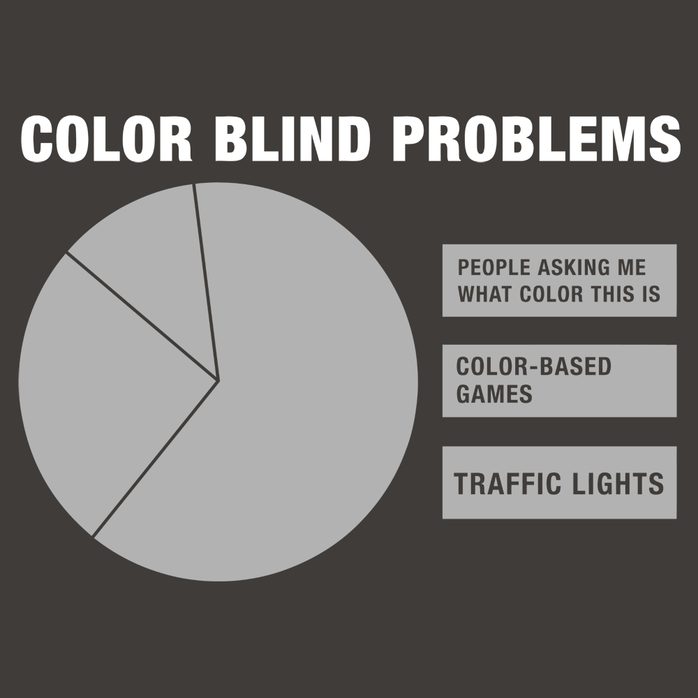 Color Blind Problems T Shirt | Funny quotes, Funny pie charts ...