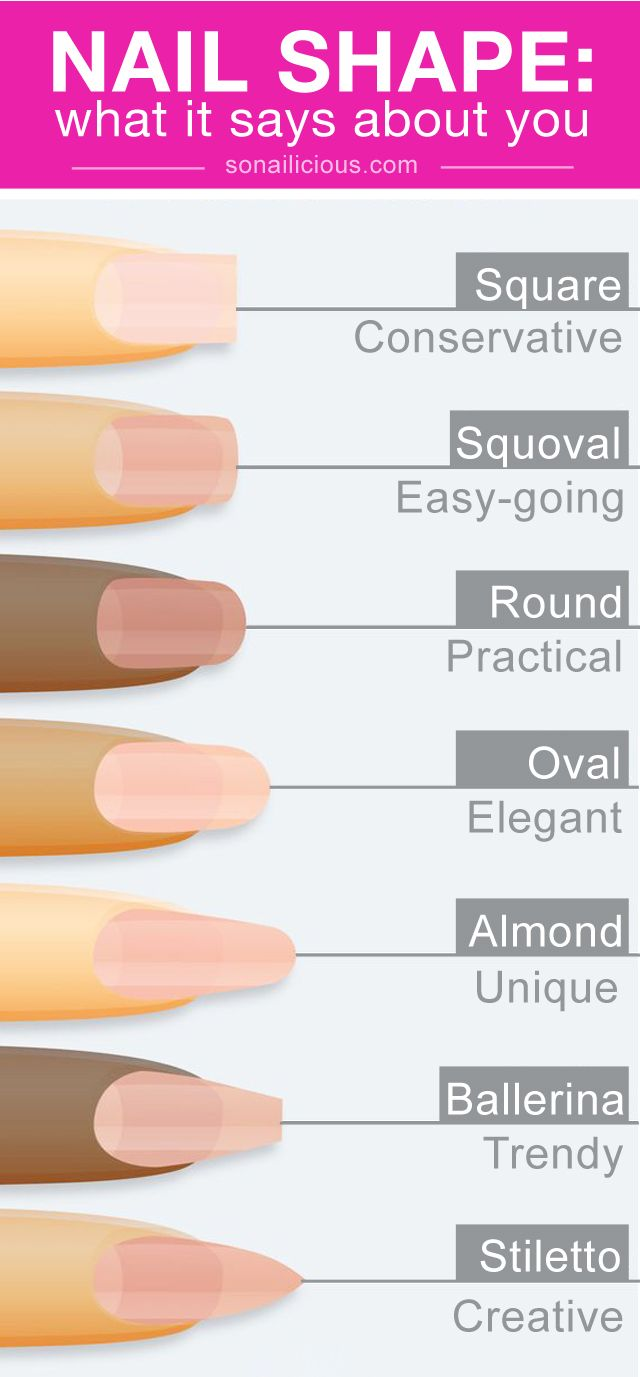 What Your Nail Shape Says About You | Shapes, Makeup and Manicure