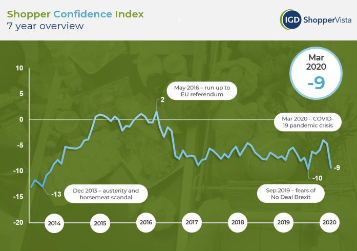 Épinglé sur Economy COVID 19 impact & charts.