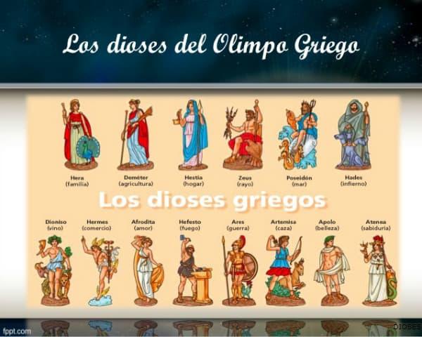 Dioses Del Olimpo Nombres Y Sus Significados Dioses Del Olimpo Dioses Dioses Egipcios