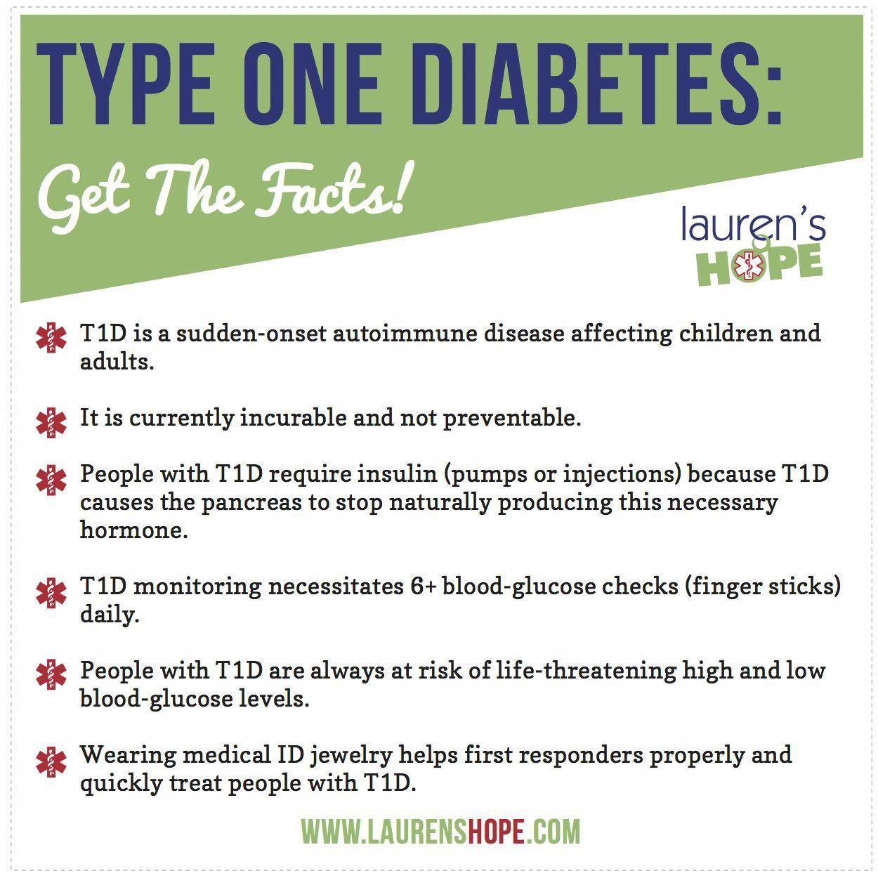 Pin On Diabetes Tipo 1